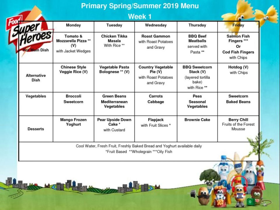 thumbnail of Spring Summer 19 Primary Menu
